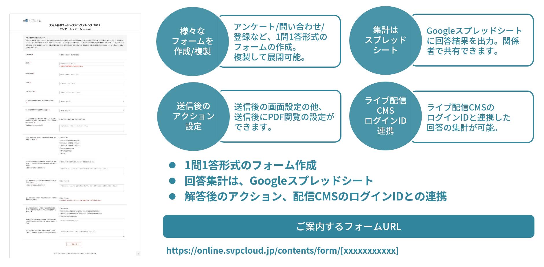 アンケート説明(各種フォームCMS 概要)