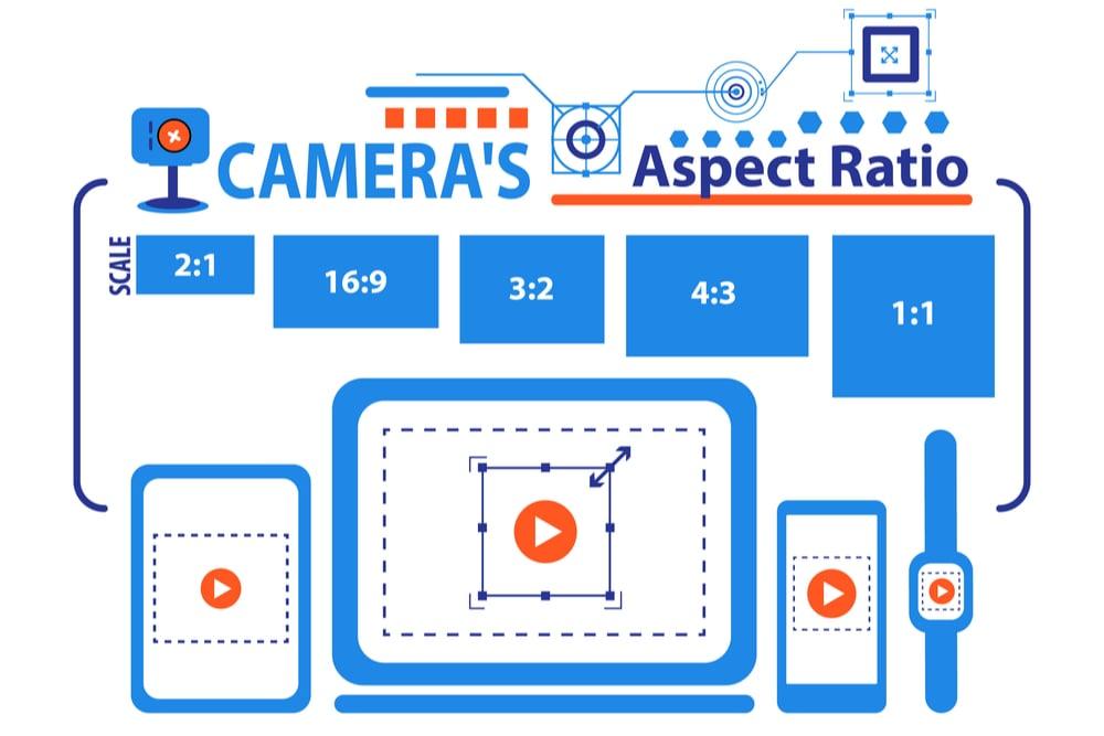 動画の解像度とアスペクト比について