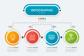 インフォグラフィック動画とは?特徴と効果、そして事例を解説