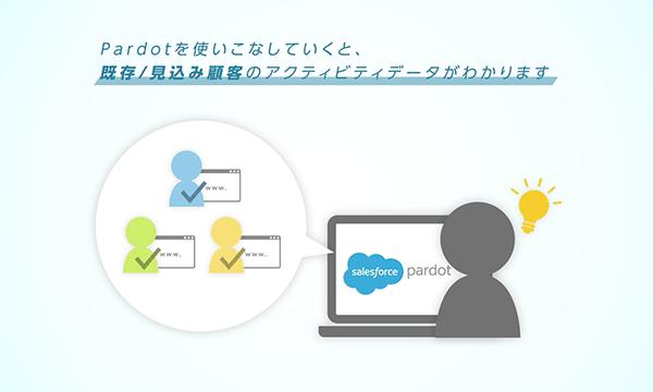 ABMサポート紹介動画