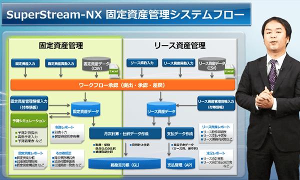 SuperStream-NX 固定資産管理紹介動画